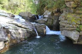 Northern California Swimming Holes